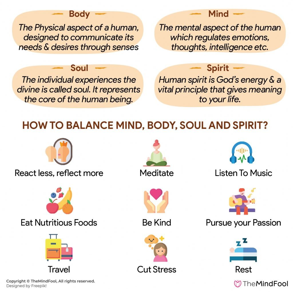 How to balance Mind body soul spirit