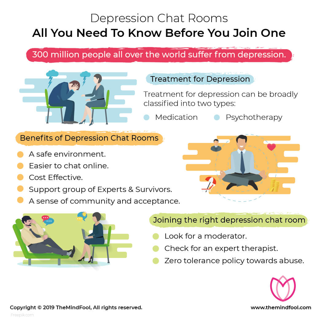 Things Know about Depression Chat Rooms | The Mind Fool