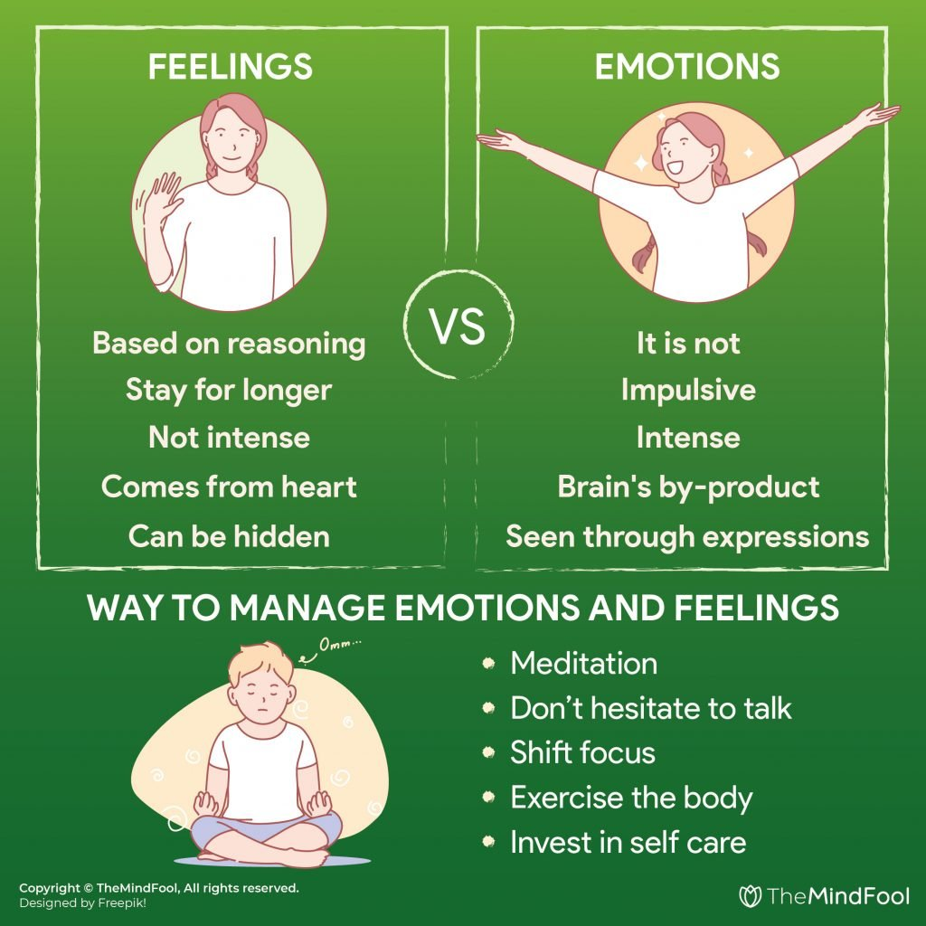 Feelings vs Emotions