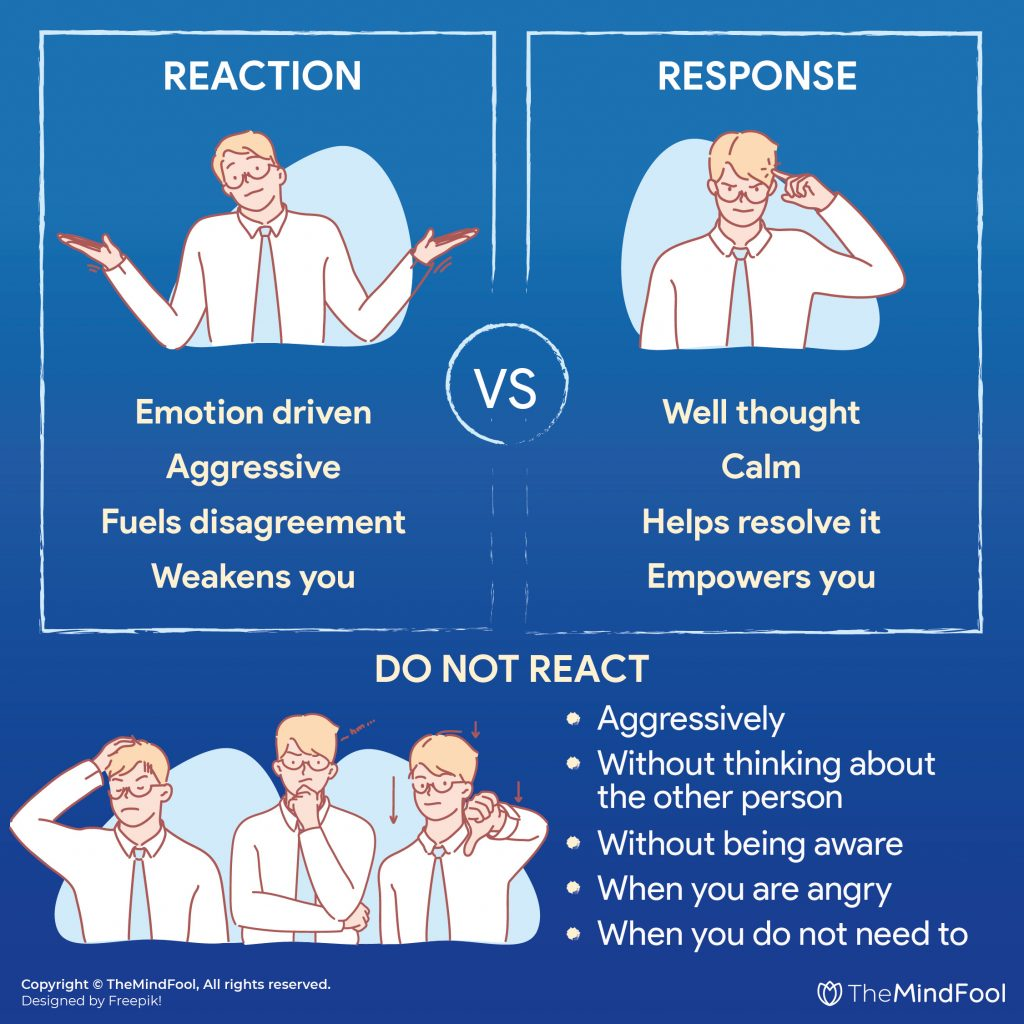 React vs response understanding the Difference