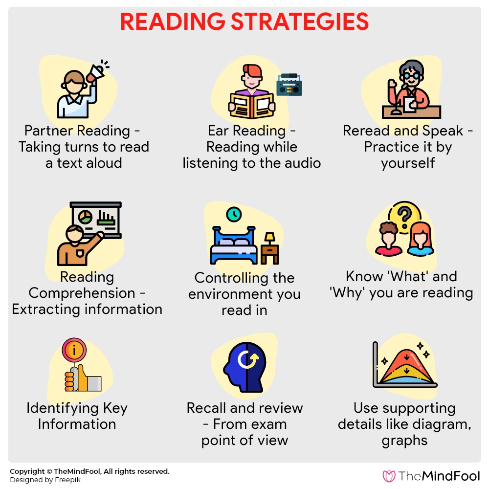 Reading Strategies to Get the Most Out of Any Text!