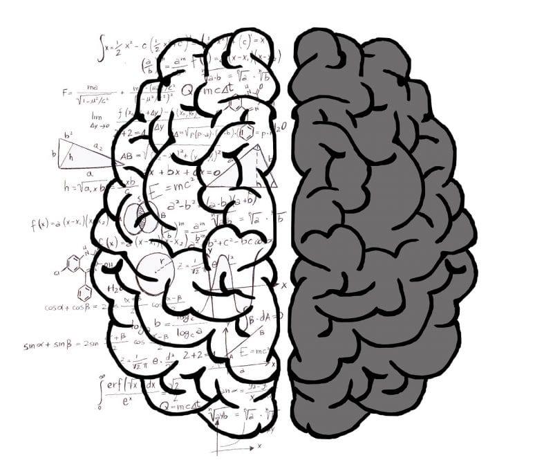 Fixed Mindset vs Growth Mindset