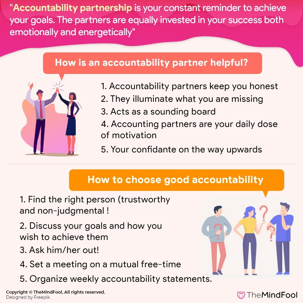 Accountability Partner Who, Why, When and How