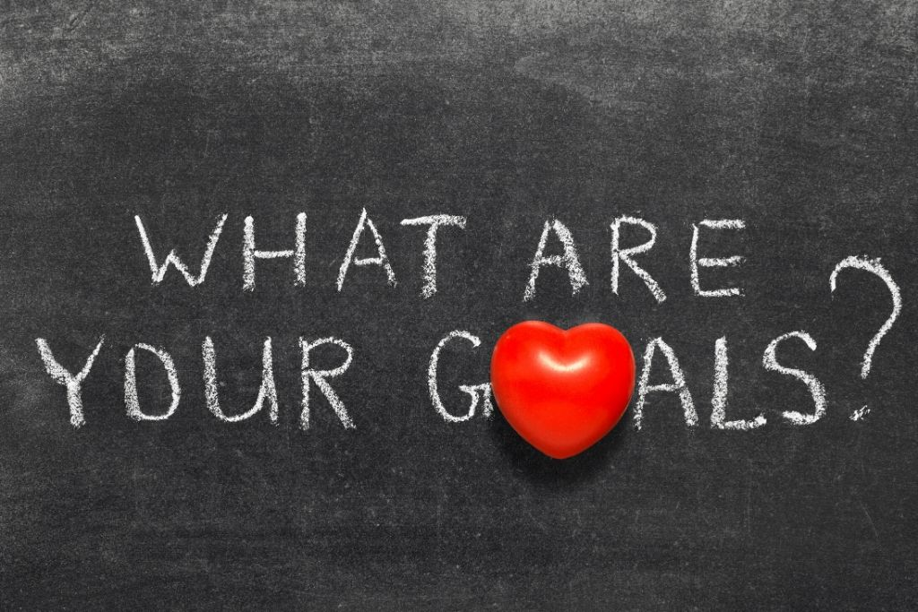 Discuss your goals and how you wish to achieve them