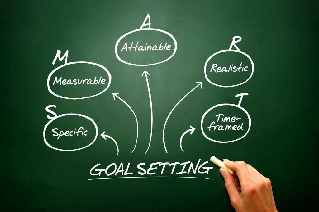Set goals and try to achieve them