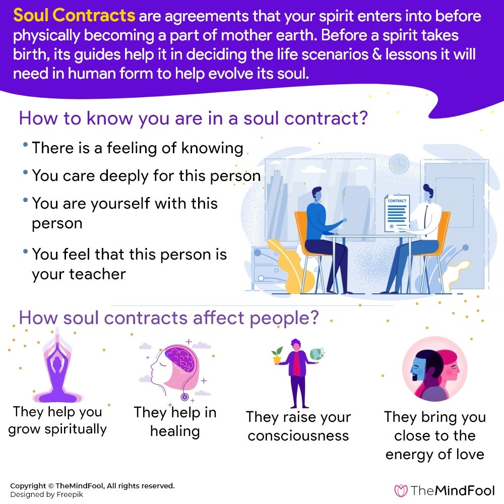 The Anatomy of a Soul Contract
