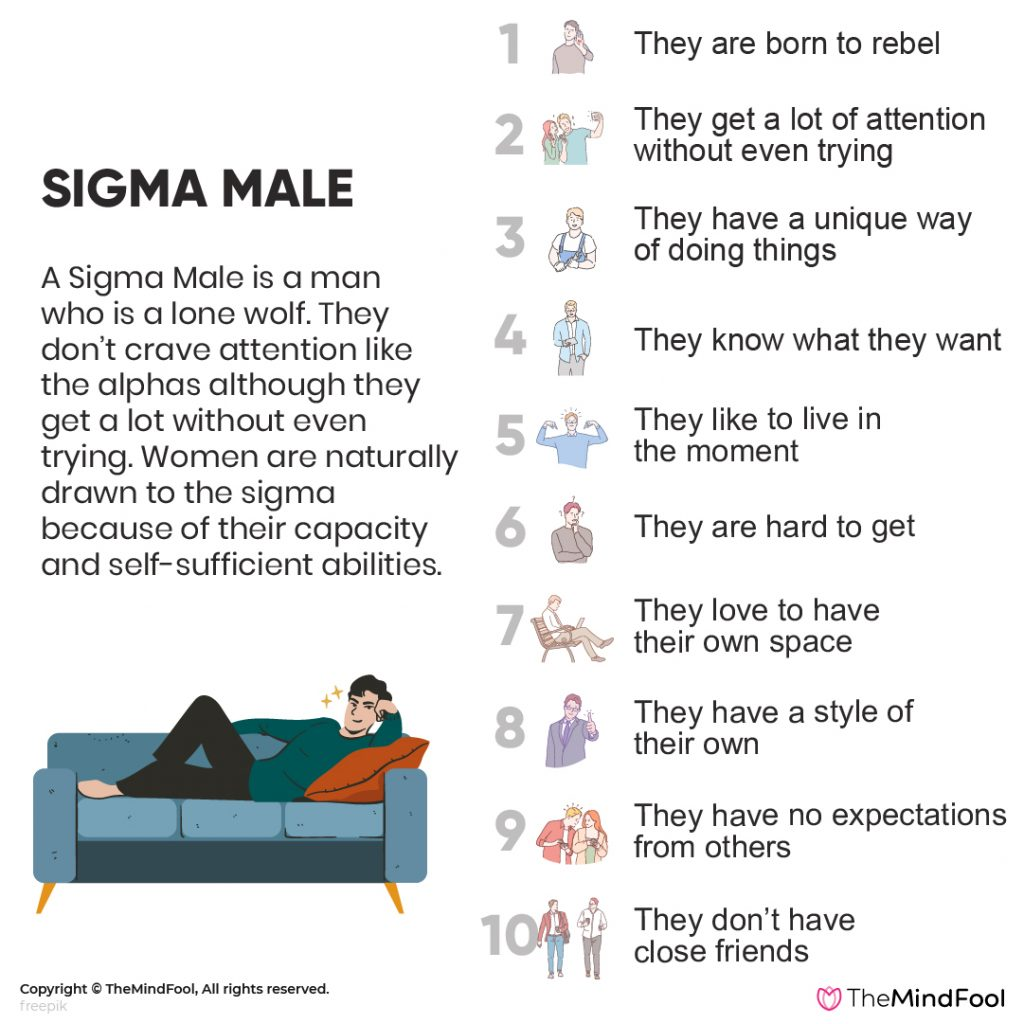 Sigma Male: 12 Personality Traits to Identify Him
