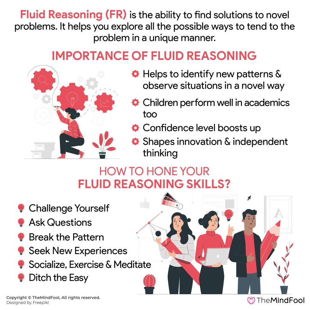 The Theory of Fluid Reasoning