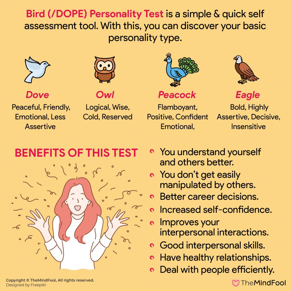 Bird Personality Test: All you need to know
