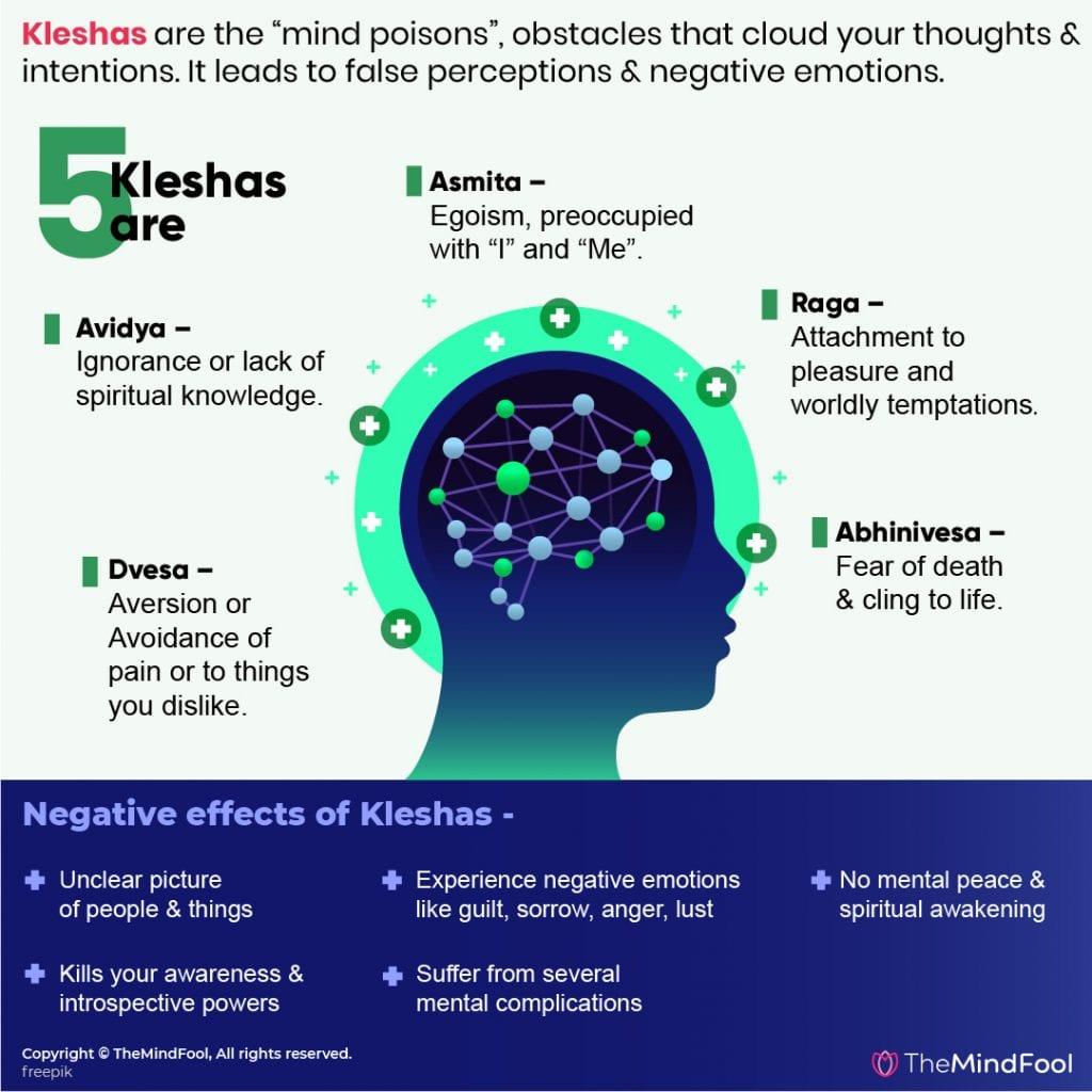 Understanding the 5 Kleshas