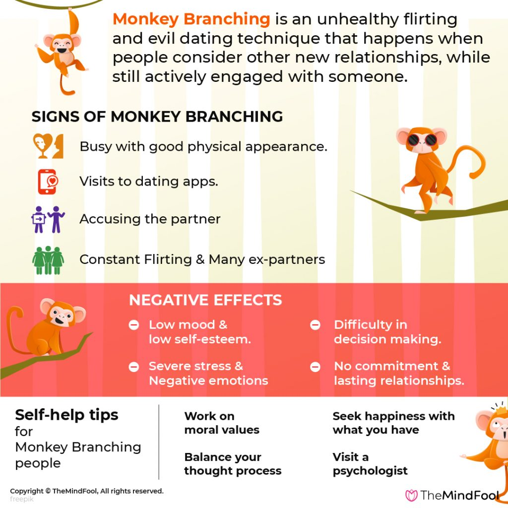 Monkey Branching – A Harmful Practice