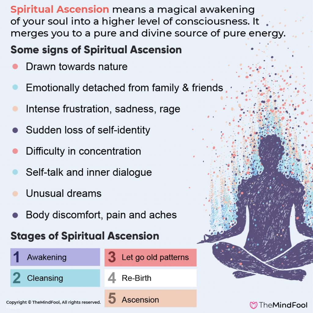 Spiritual Ascension – An Evolutionary Soul Work