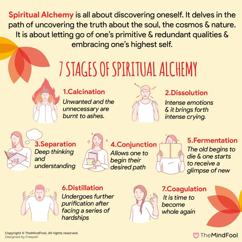 Finding Gold through Spiritual Alchemy