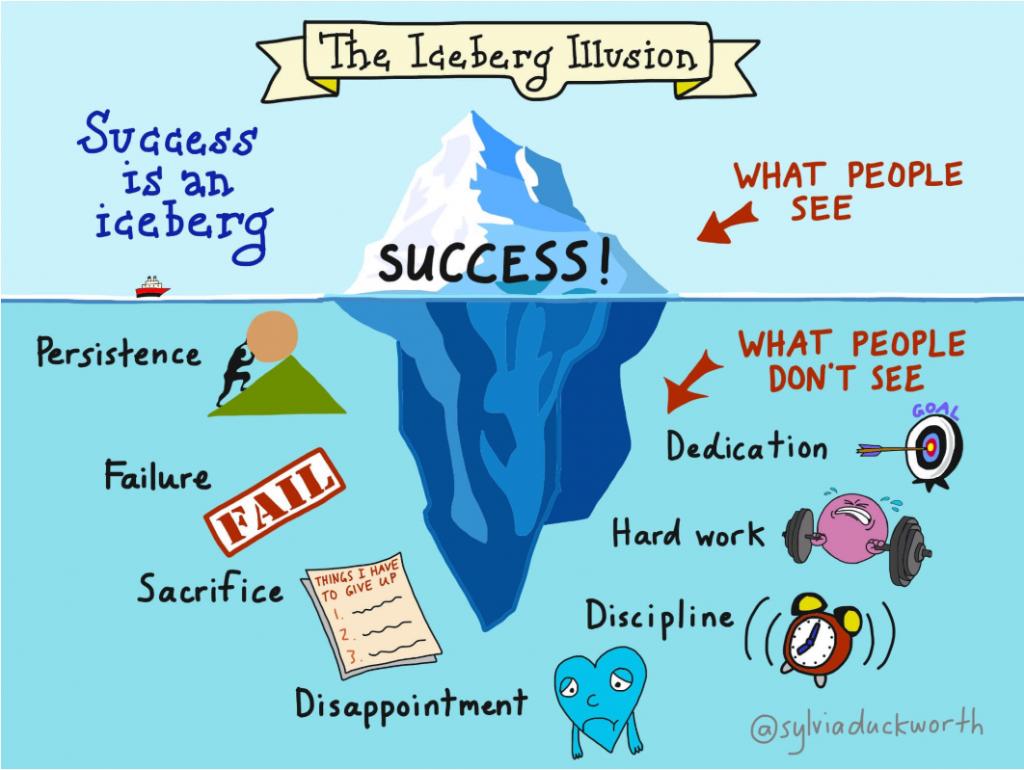 Success Iceberg Illusion