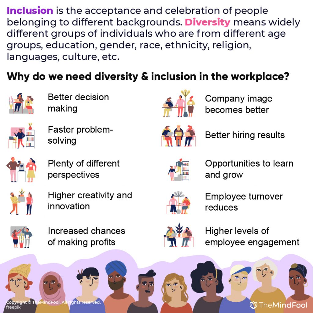 What does Inclusion mean in Classrooms and Workplaces