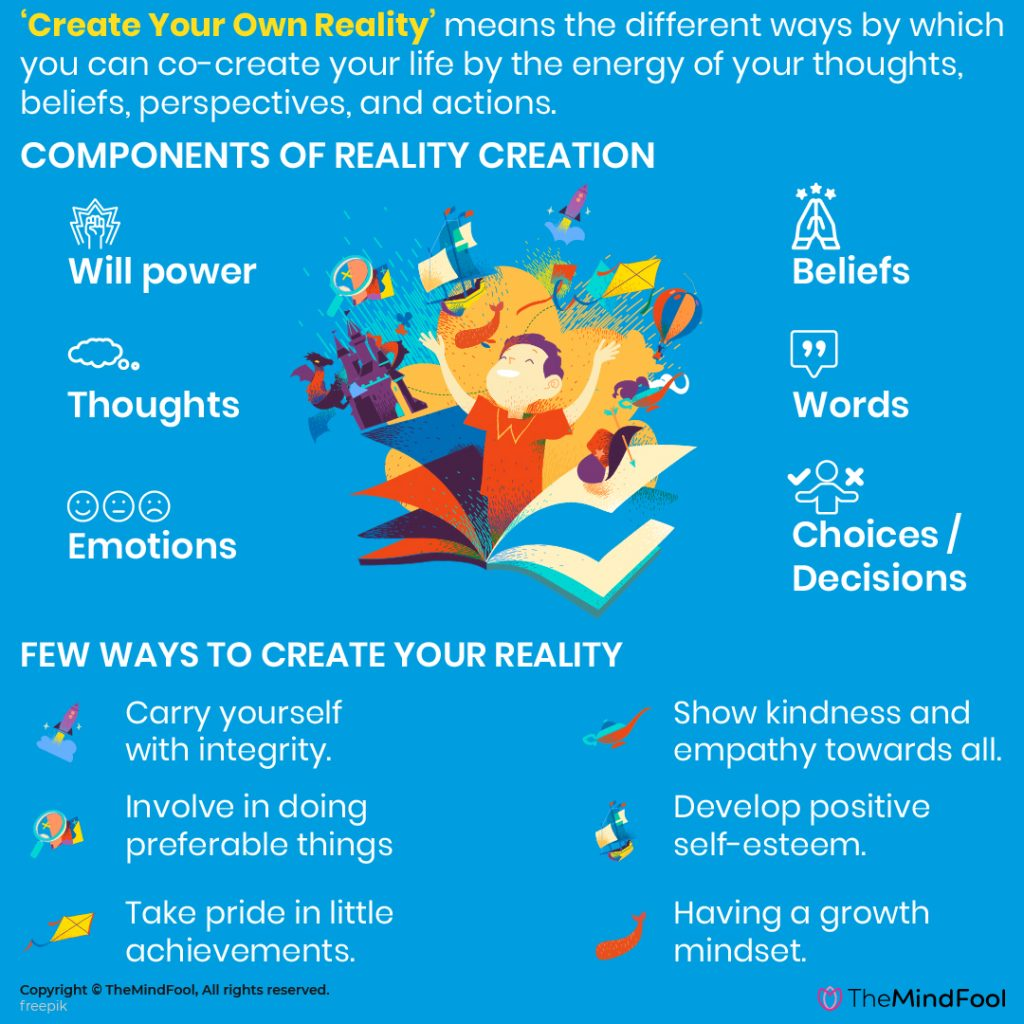 Do You Create Your Own Reality?