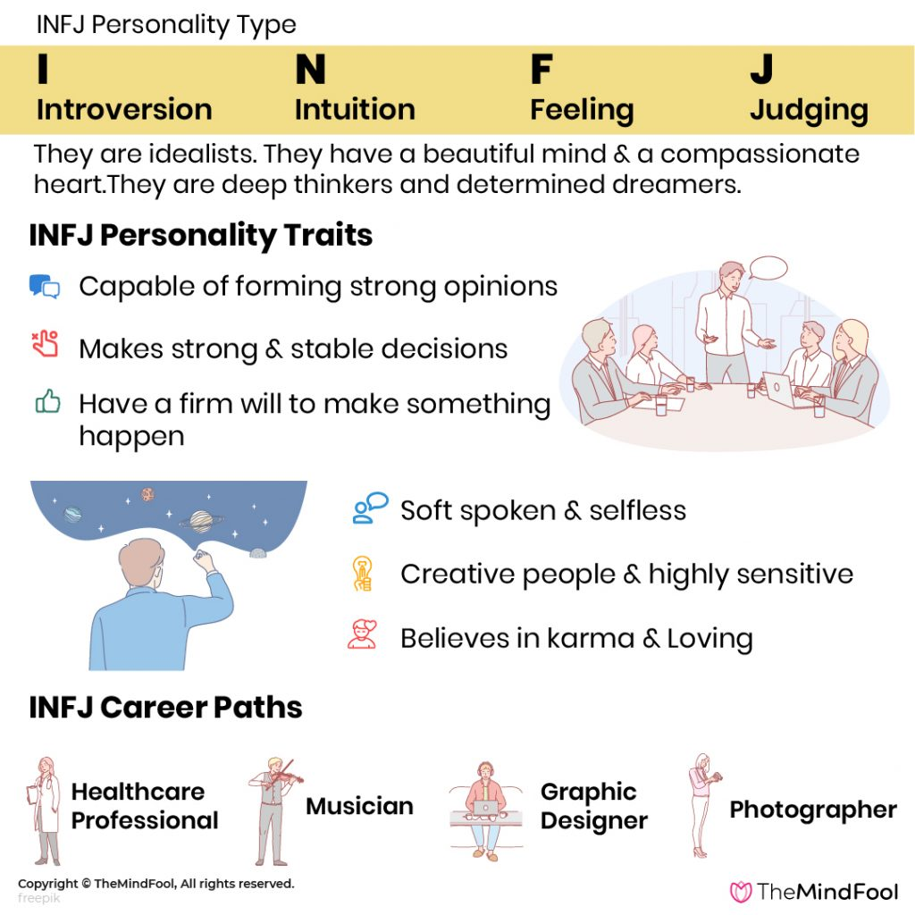 Are You an INFJ Personality? Here's What It Says About You