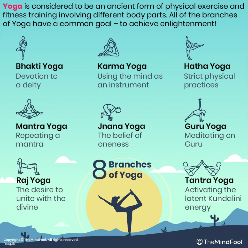 The Eight Branches of Yoga