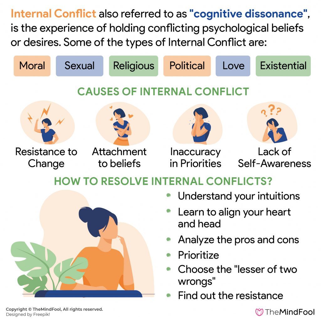 Internal Conflict: A Battle of Within from Within – Types, Causes and Resolve