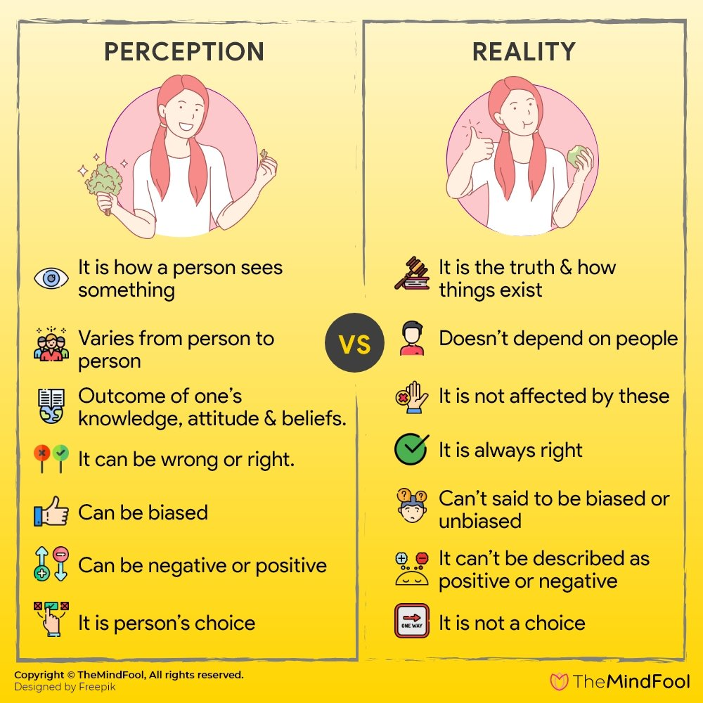 Perception vs Reality Gaining Clarity Within