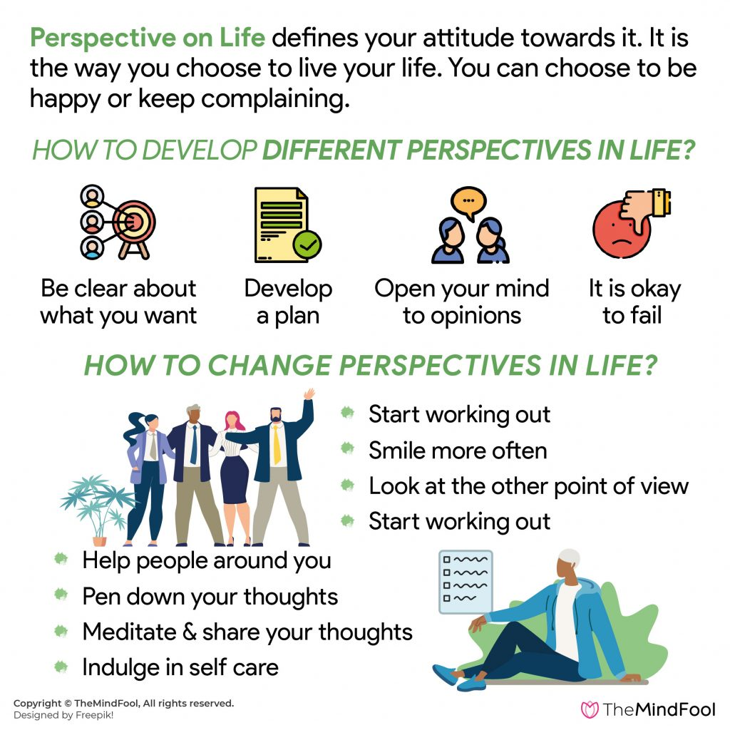 Perspective on Life: The Types