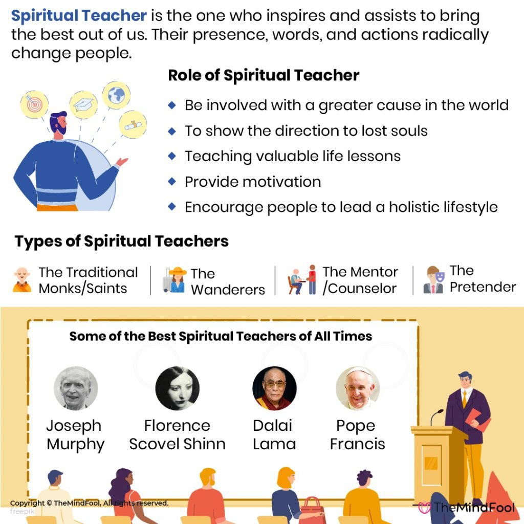 Top 10 Spiritual Teachers in the World Now