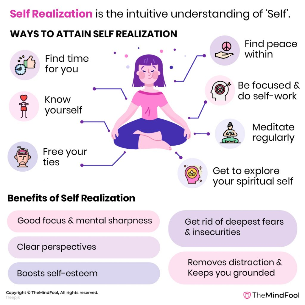 How To Attain Self Realization?