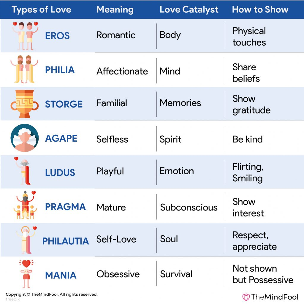 The 8 Types of Love According to the Greeks