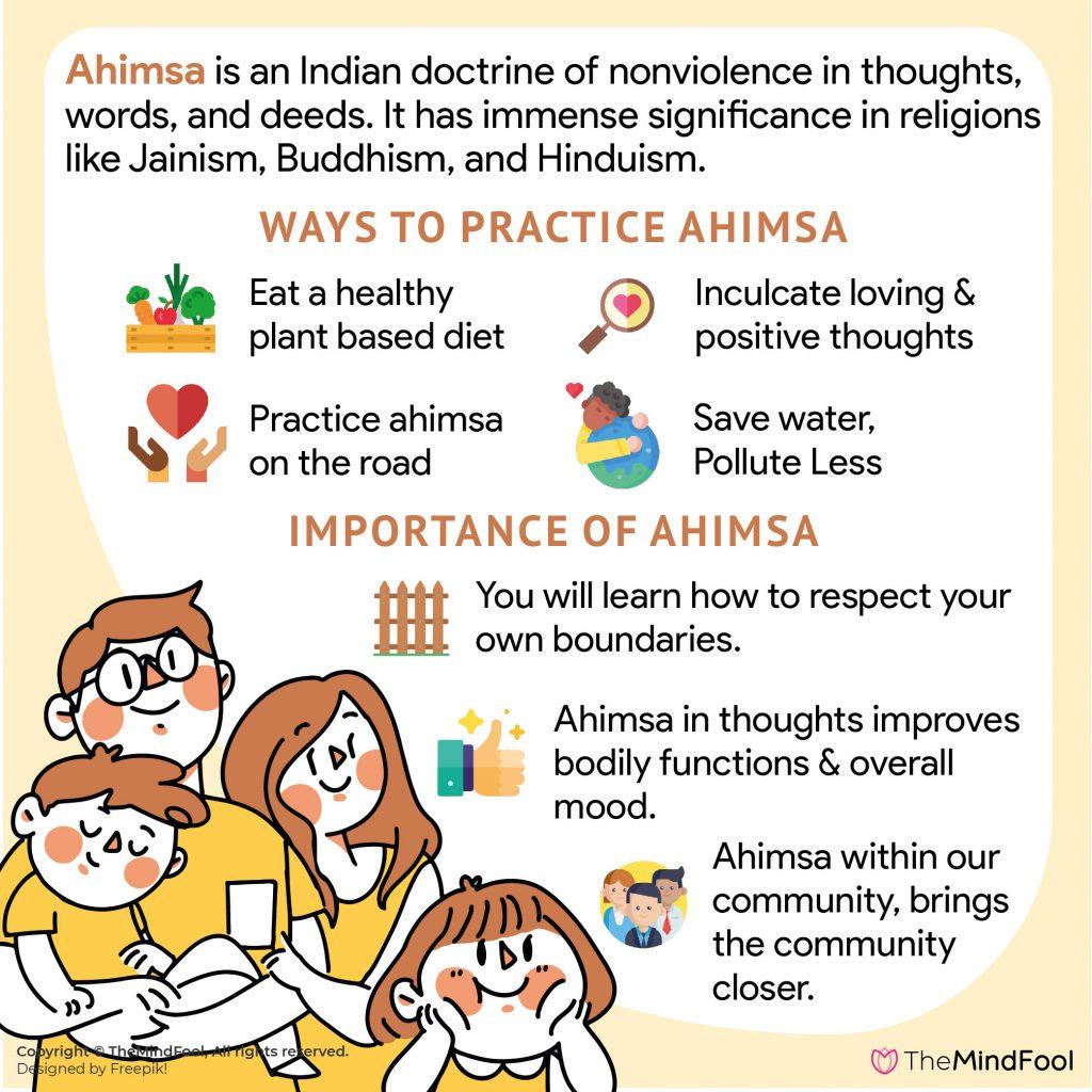 Ahimsa: Significance in Modern Life