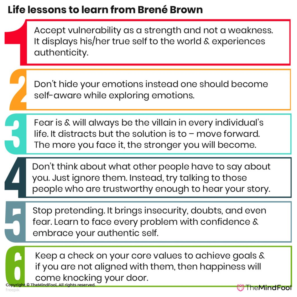 Encouraging Brené Brown Quotes For a Better Life