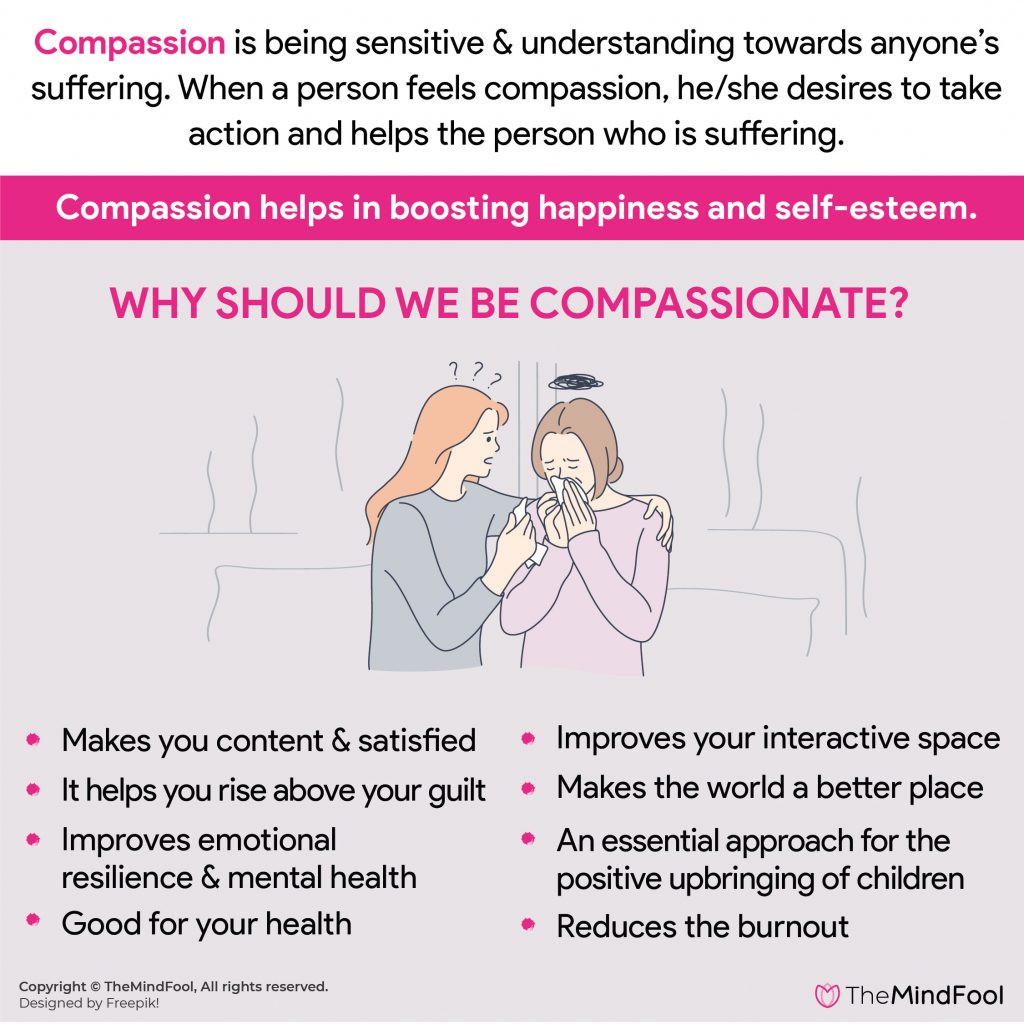 Compassion Quotes and All Around It