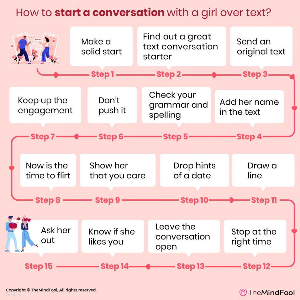 How To Text A Girl – only guide you will ever need