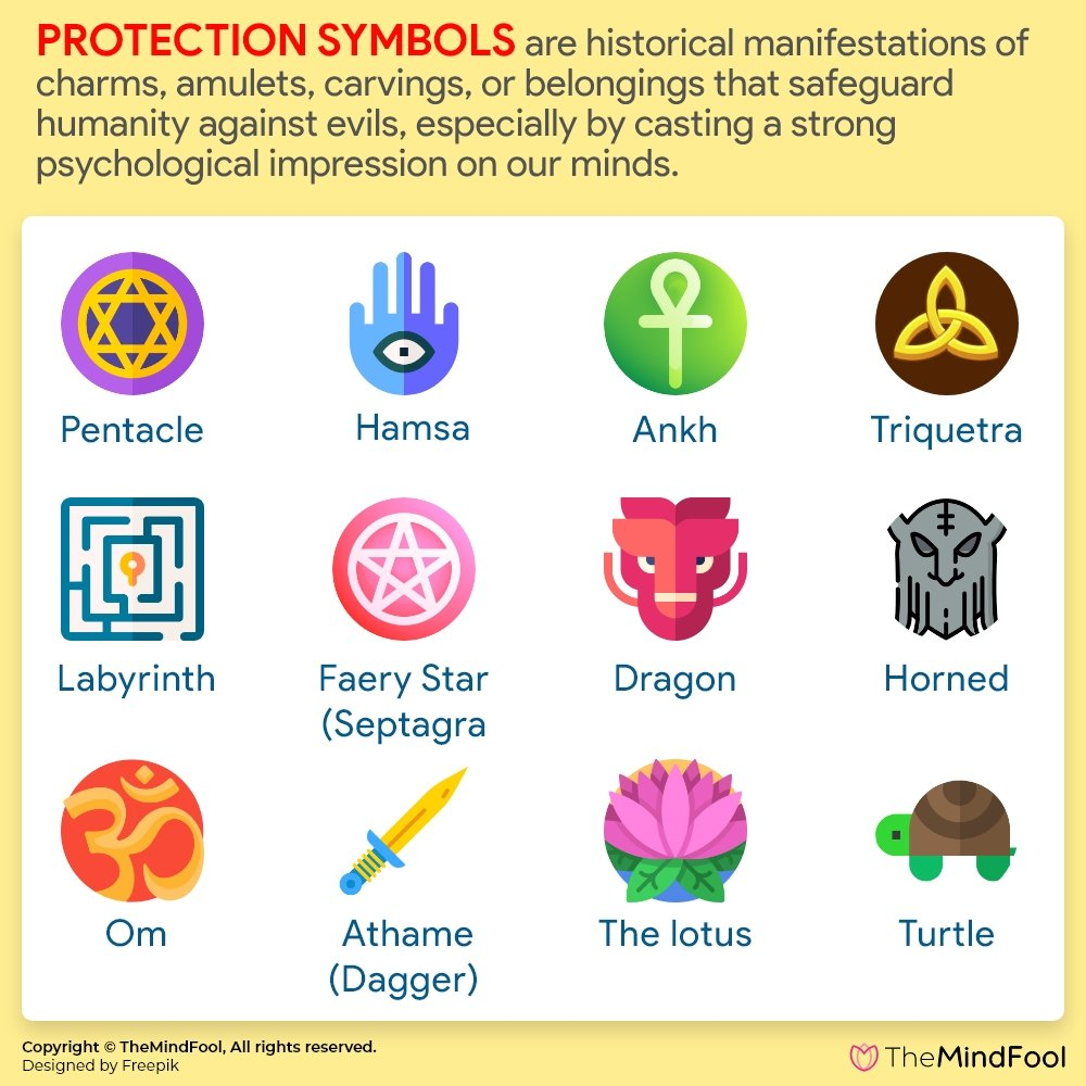 33 Protection Symbols and their Meanings