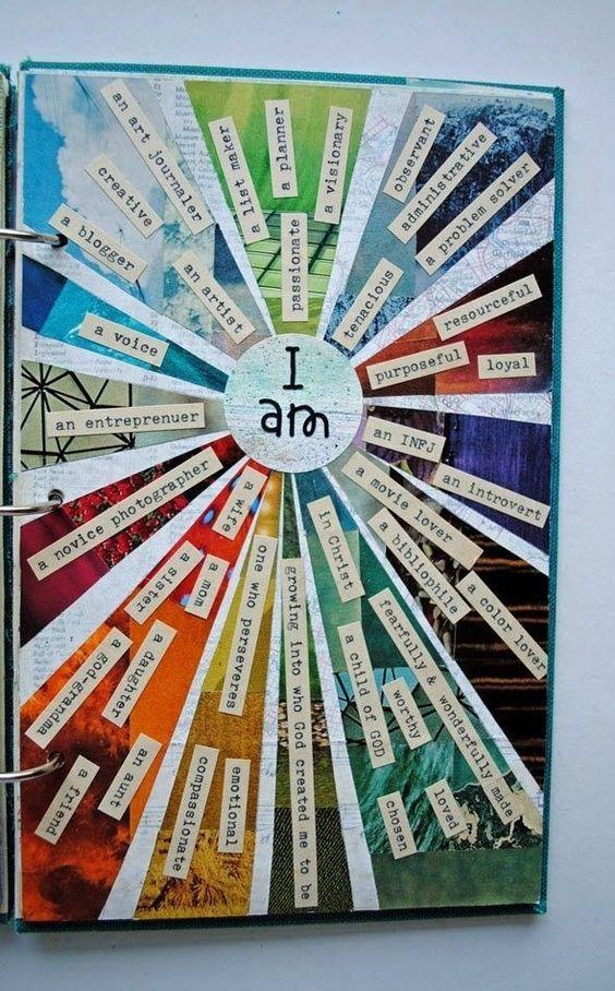 I am vision board