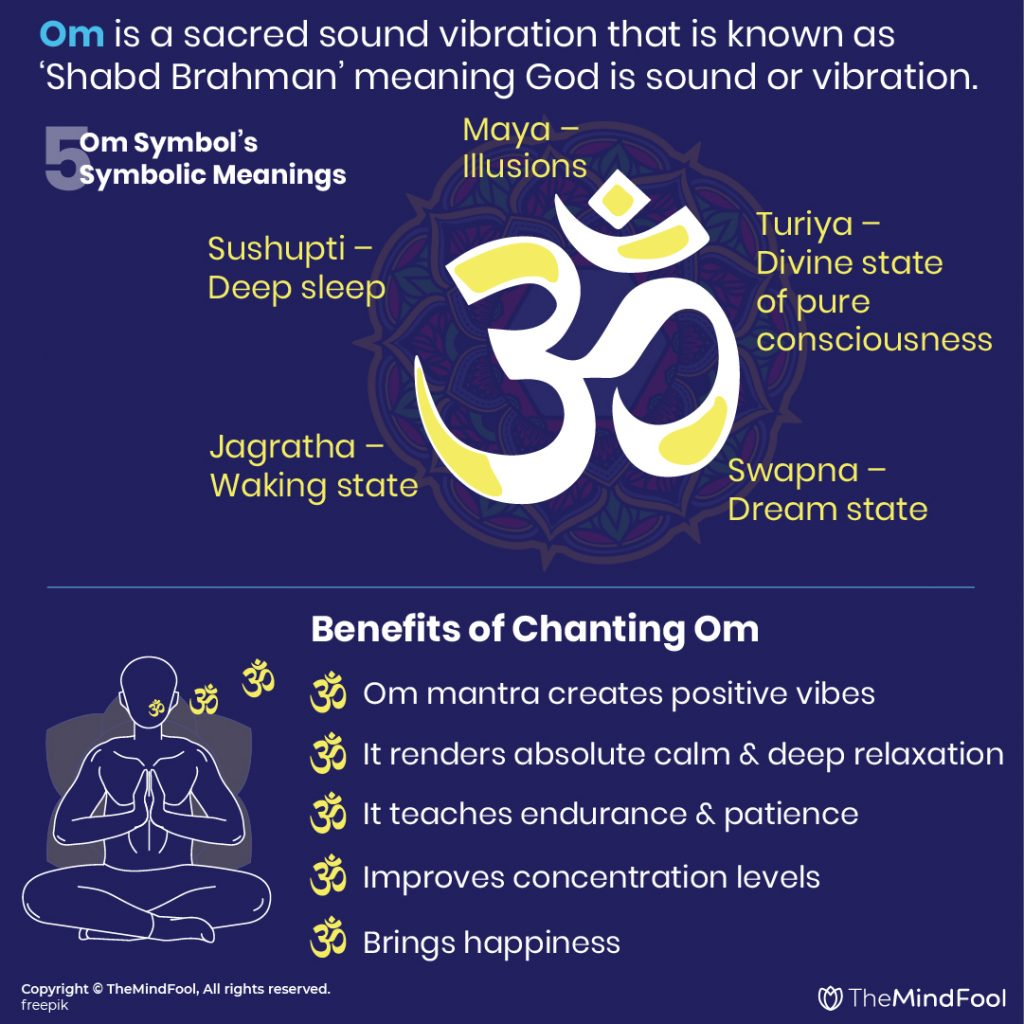 Om Meaning - The Eternal Sound of the Cosmos