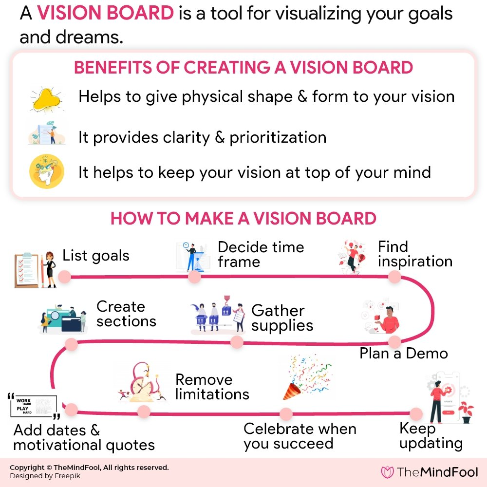 Vision Board: Benefits, How to Make Them, & Examples