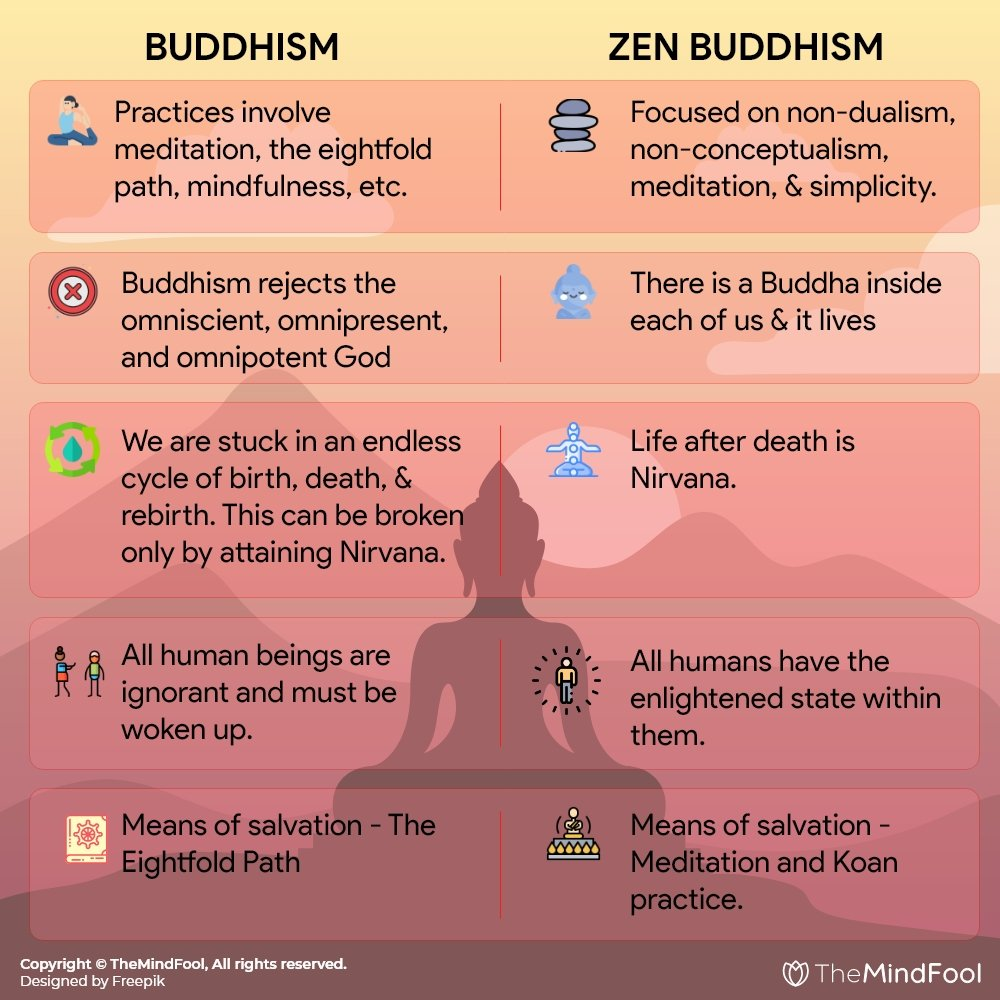 Zen Buddhism: The Enigma, Solved