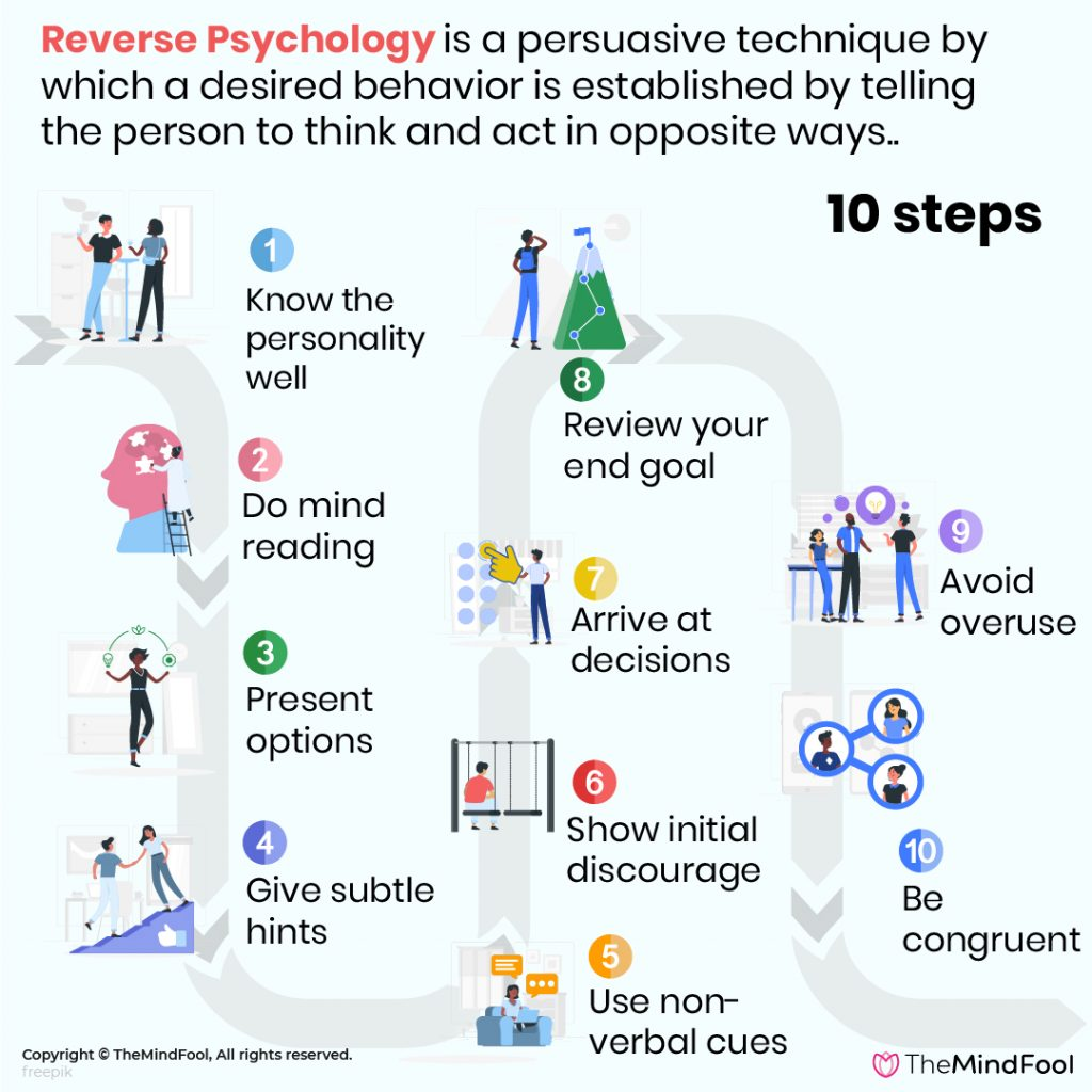 How To Use Reverse Psychology? (10 Steps)
