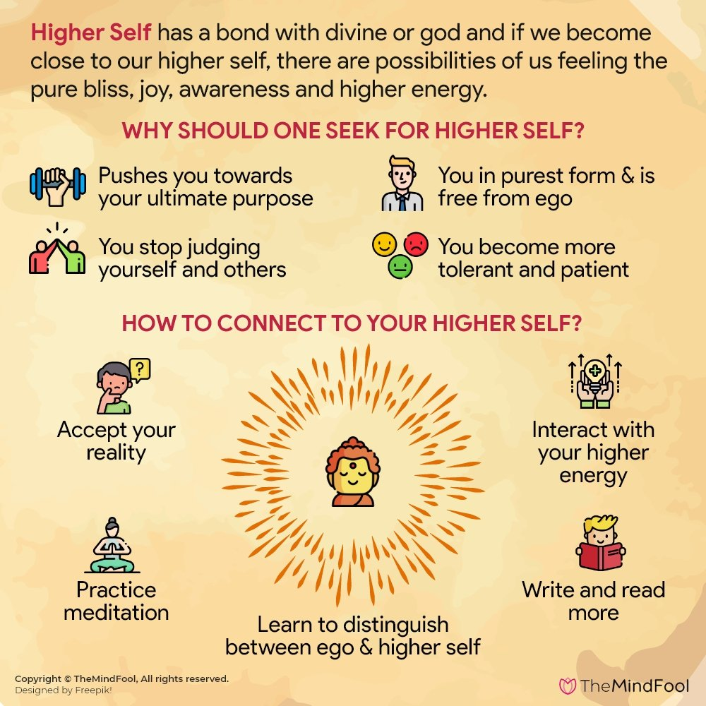 Higher Self How to Tap Into It