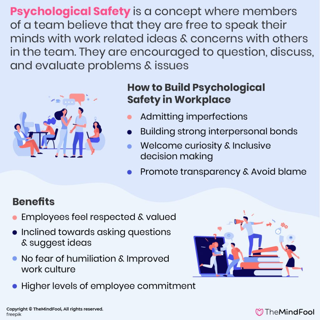 Psychological Safety – Creating Healthy Workplaces