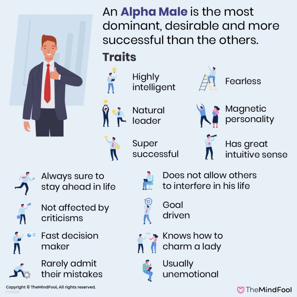 15 Powerful Alpha Male traits & How to Be One to Live the Best Life