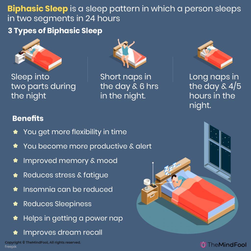 Benefits of Biphasic Sleep