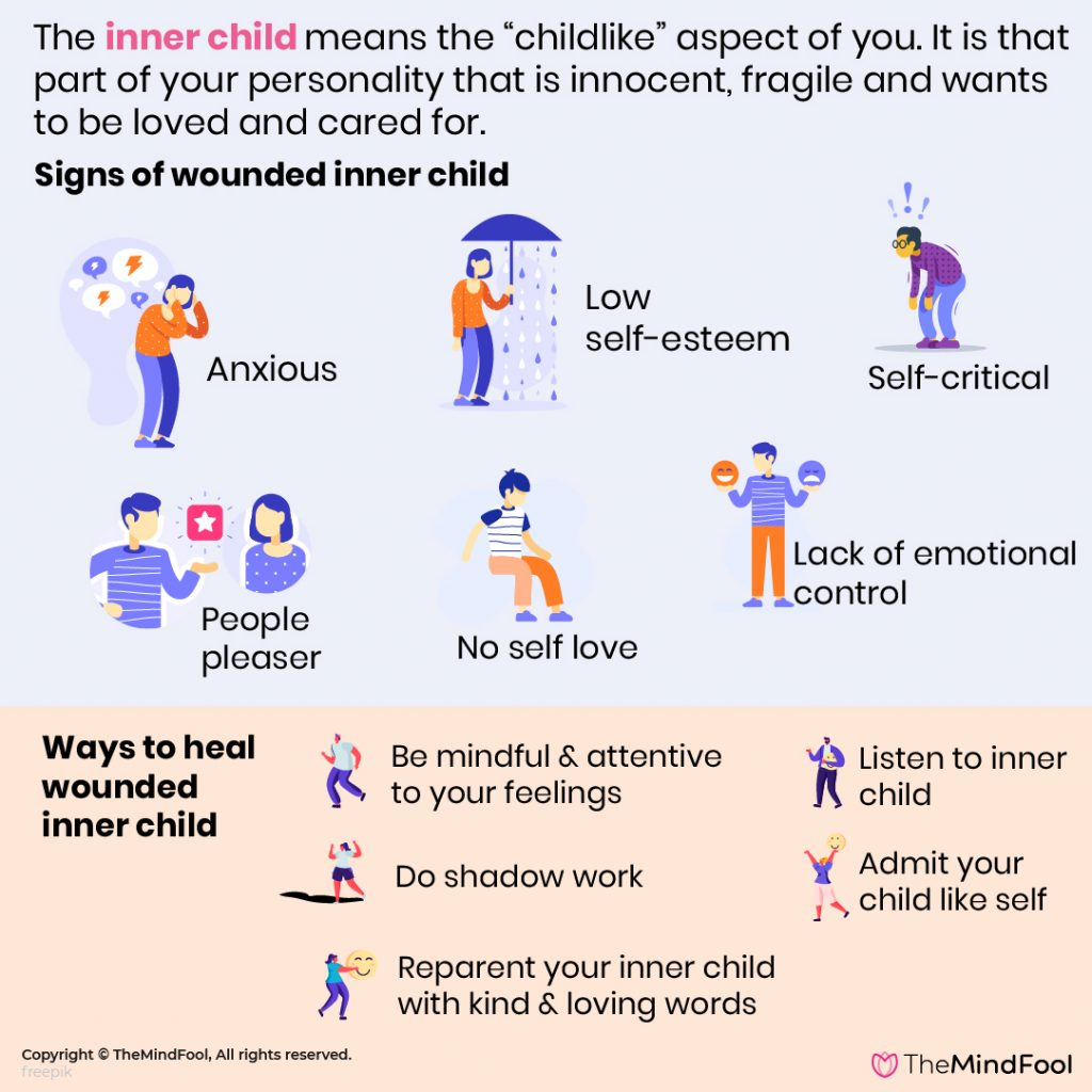 Inner Child – To Unfold Deepest Secrets