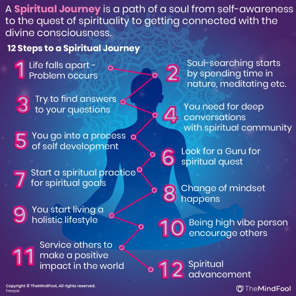 Spiritual Journey: How You Can Embark On It?