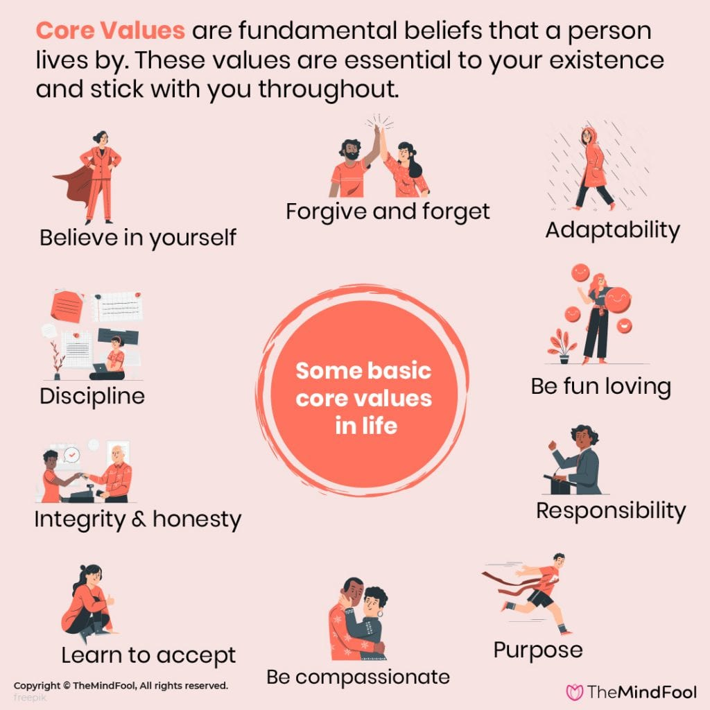 100 Values to Follow for a Happy Life
