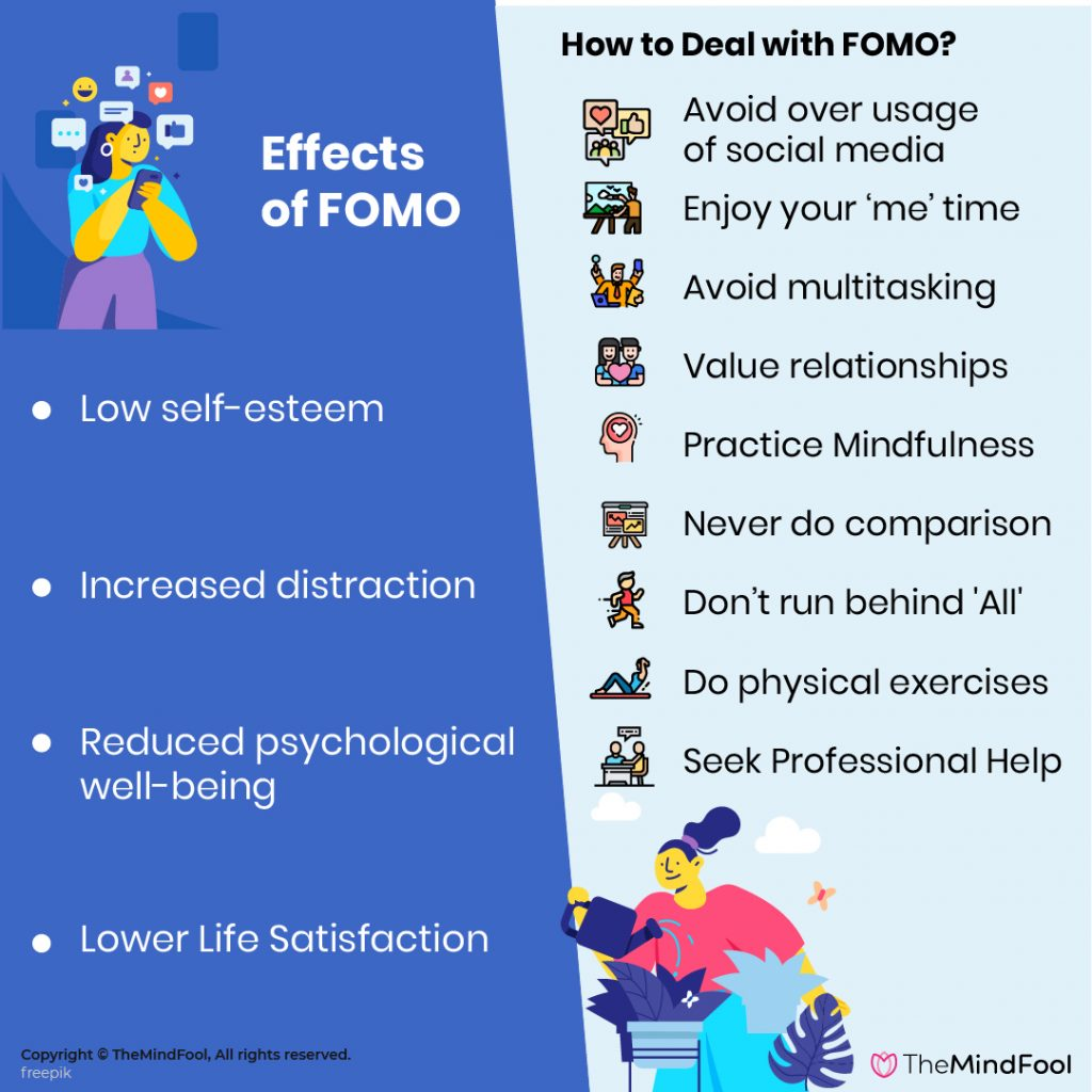 How to Deal with FOMO?