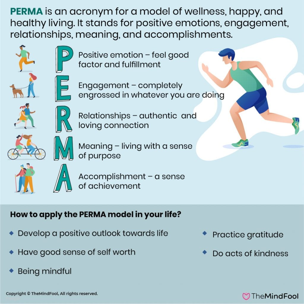 PERMA Model : Life's Permanent Must-Have