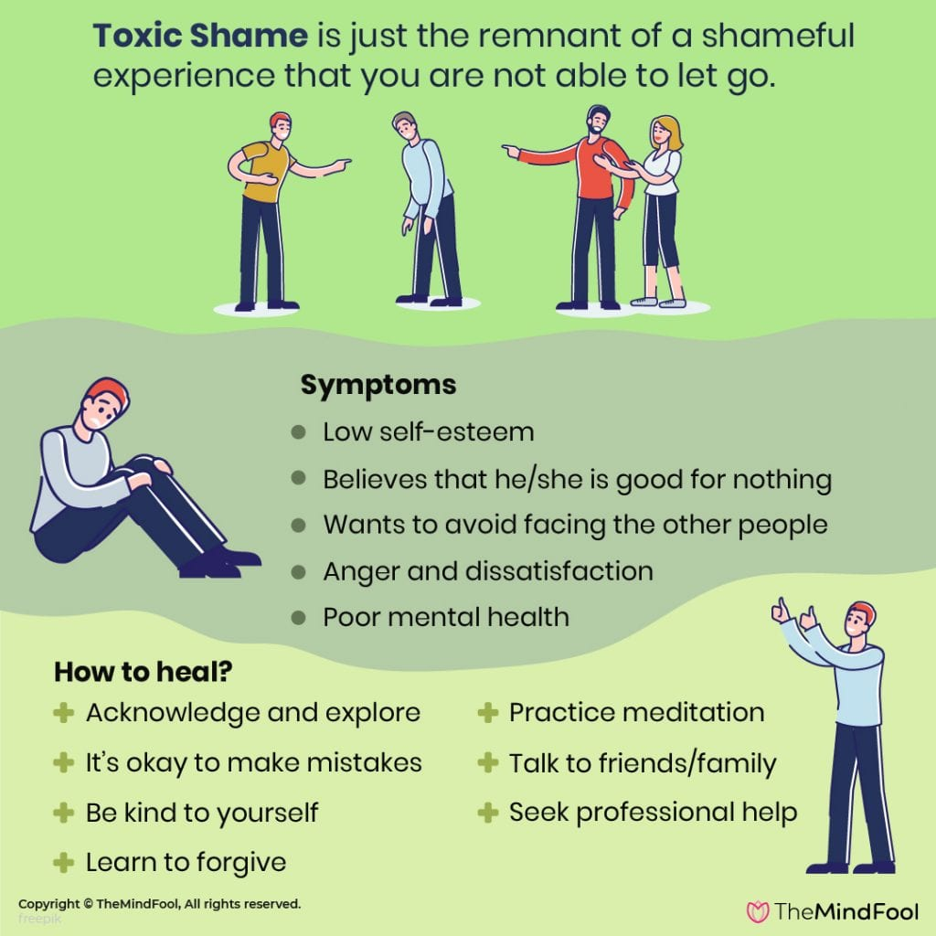 Toxic Shame: How to Tackle it?
