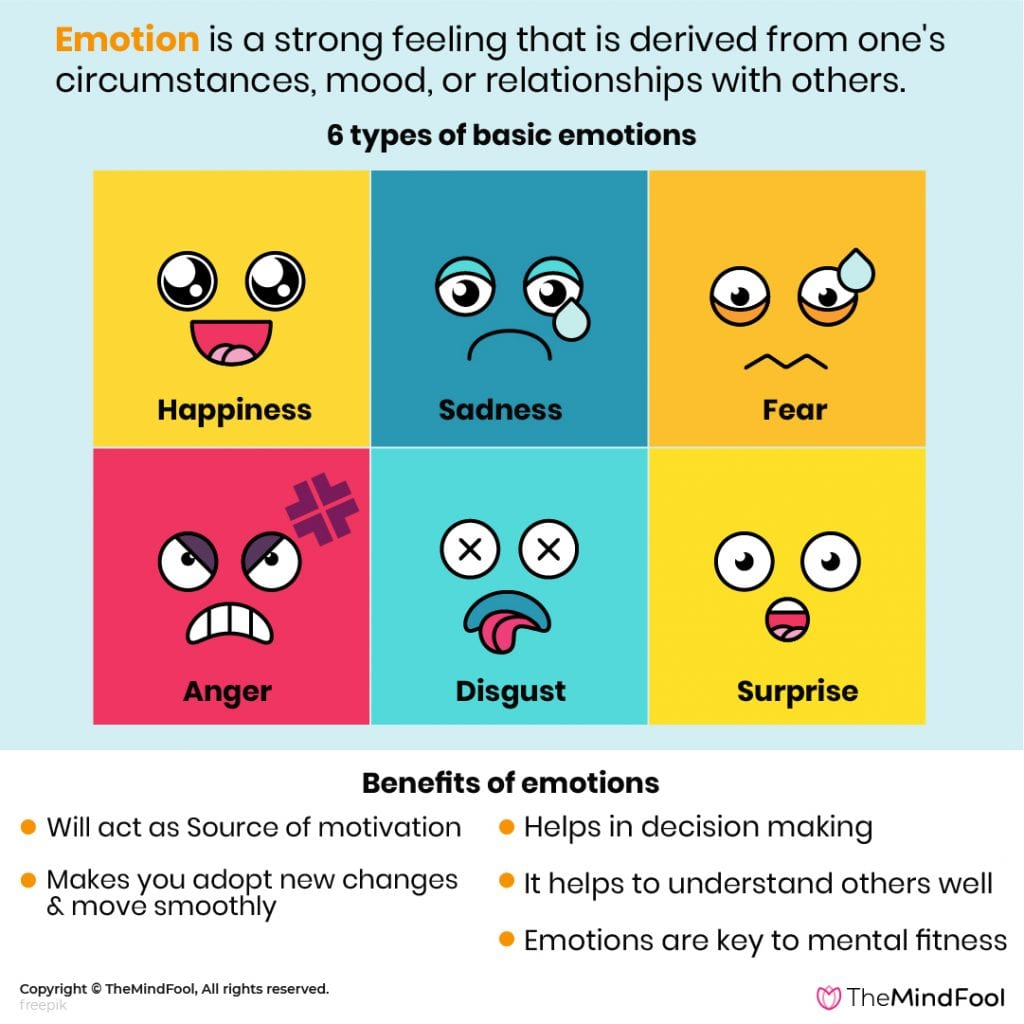 Types Of Emotions – A Complete Guide
