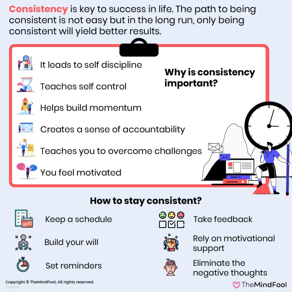 Why Consistency Is Key To Success